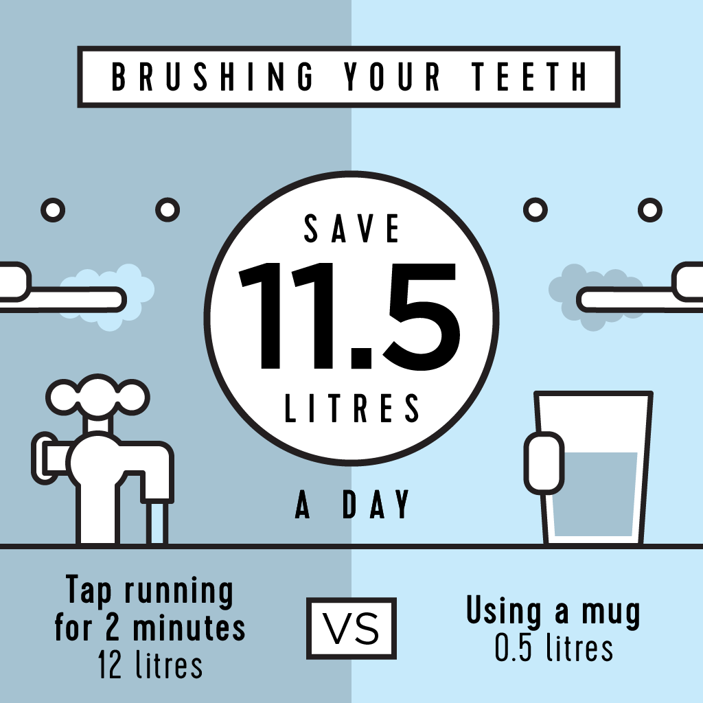 Let's Save Water While Brushing Teeth